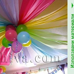 10 идеи свежи за декорация на детски рожден ден